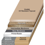 Urethane Polymers International, Inc. - URADEK Urethane System #65-S
