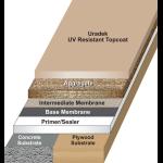 Urethane Polymers International, Inc. - URADEK Urethane System #65-S