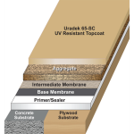 Urethane Polymers International, Inc. - URADEK Urethane System #65-SC