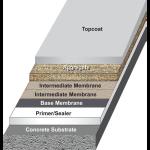 Urethane Polymers International, Inc. - M-C-THANE 4556-75 MIL Roof Coating System