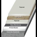 Urethane Polymers International, Inc. - URADEK Roof Coating System #55-INT