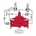 Watts - 912GD-01 - Ductile Iron Pressure Reducing and Sustaining Control Valve with Hydraulic Check Feature