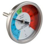 Powers - HydroGuard Thermometers