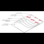 Alfrex - Metal Composite Panel - Alfrex fr