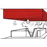 Stoebich Fire Protection - Fire & Smoke Curtain S