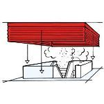 Stoebich Fire Protection - Smoke Curtain S