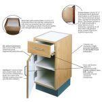 CiF Lab Solutions - Q-Line Series Plastic Laminate Casework