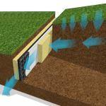 Atlantis Corporation - Flo-Log® - Trench and Strip Drainage