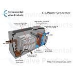 Environmental Valve Products - Oil Water Separators