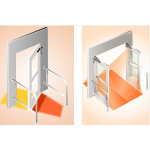 Stanley Access Technologies LLC - Swinging Doors: Full Energy Presence Sensors