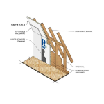 Rmax Operating LLC - Rmax R-Matte® Plus-3 Building Envelope Insulation