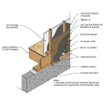 Rmax Operating LLC - Rmax TSA-FA-3 Insulation for the Building Envelope