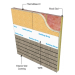 Rmax Operating LLC - Rmax ThermaBase-CI™ Continuous Insulation for Exterior Walls