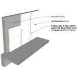 Rmax Operating LLC - Rmax Thermasheath®-XP Insulation for Exposed Applications