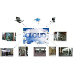 TORMAX USA Inc. - TORMAX iMotion Net - Monitored Doors