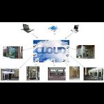 TORMAX USA Inc. - TORMAX iMotion Net - Monitored Doors