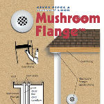 Plumberex Specialty Products, Inc. - Mushroom Flange™ for PVC Pipe