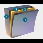 CENTRIA - KolorShift Series Coating System