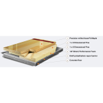 Aacer Flooring - ScissorLoc™ II Floating Wood Athletic Floor
