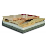 Aacer Flooring - ScissorLoc™ DC Floating Floor Systems