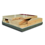 Aacer Flooring - ScissorLoc™ I Floating Floor Systems