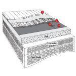 Aacer Flooring - AacerStop Accessories