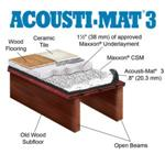 Maxxon® Corporation - Acousti-Mat® 3