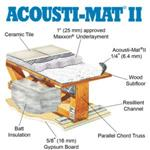 Maxxon® Corporation - Acousti-Mat® II