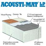 Maxxon® Corporation - Acousti-Mat® LP