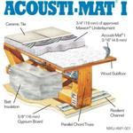 Maxxon® Corporation - Acousti-Mat® Sound Control Systems