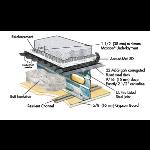 Maxxon Corporation - Acousti-Mat® SD Sound Control System