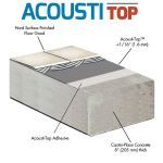 Maxxon® Corporation - Acousti-Top® Sound Control System
