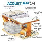 Maxxon® Corporation - Acousti-Mat® 1/4 Premium Sound Control System
