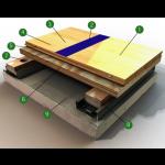 Robbins Sports Surfaces - Bio-Channel® Classic Gym Floor System