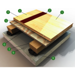 Robbins Sports Surfaces - Air-Channel® Classic with Subfloor - Gym Floor System