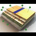 Robbins Sports Surfaces - Bio-Cushion® LP Gym Floor System