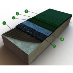 Robbins Sports Surfaces - Pulastic® JV JOG/S Polyurethane Sports Floor System