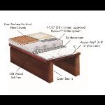 Rapid Floor® Systems - Acousti-Mat® 3 HP