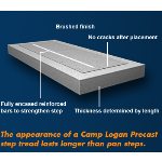 Camp Logan Cement Works, Inc. - Pre-Cast Concrete Stair Treads