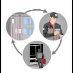 Schindler Elevator Corporation - Schindler Direct Monitoring