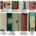 List Industries Inc. - Superior Marquis Locker Features