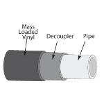 Acoustical Surfaces, Inc. - Pipe Noise S.T.O.P.™ Mass Loaded Vinyl Pipe Lagging