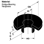 Acoustical Surfaces, Inc. - HG Neoprene Washer Bushings