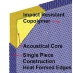 Acoustical Surfaces, Inc. - Metro Rebound Acoustical Wall Panels
