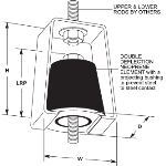 Acoustical Surfaces, Inc. - HD Neoprene Double Deflection Hangers