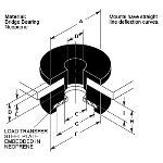 Acoustical Surfaces, Inc. - HMIB Neoprene Hanger Mounts