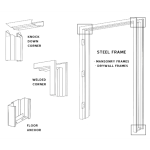 Best Roll-Up Door, Inc. - Swing Door Frames