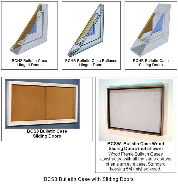 Bulletin and Directory Cases
