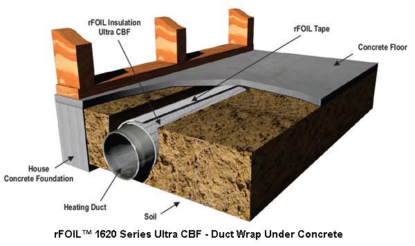 rFOIL™ 1620 Series Ultra CBF Concrete Barrier Foil Reflective Insulation