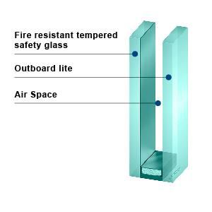 PYROSWISS 20 IGU - Fire Rated Insulating Glass Unit